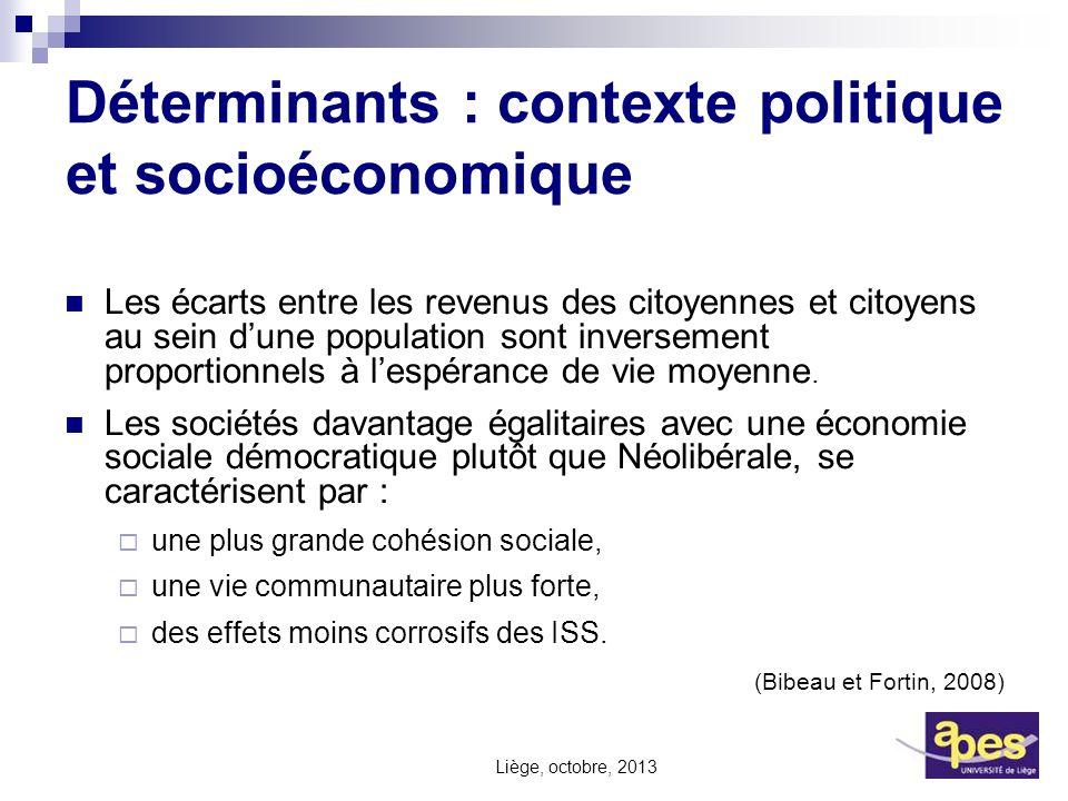 Déterminants : contexte politique et socioéconomique Les écarts entre les revenus des citoyennes et citoyens au sein dune population sont inversement