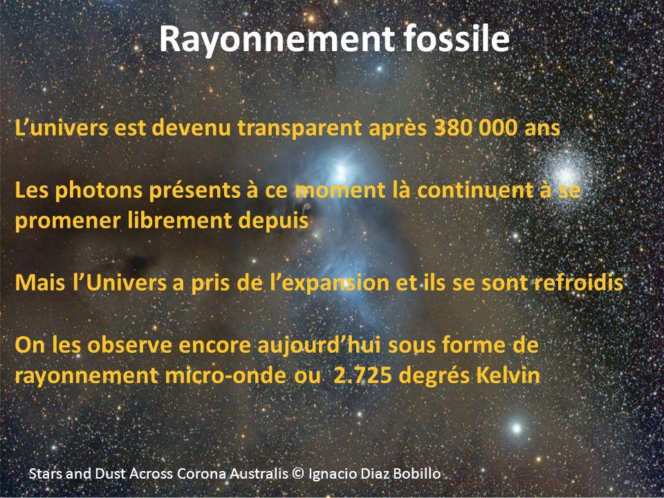 Stars and Dust Across Corona Australis © Ignacio Diaz Bobillo Rayonnement fossile Lunivers est devenu transparent après 380 000 ans Les photons présen