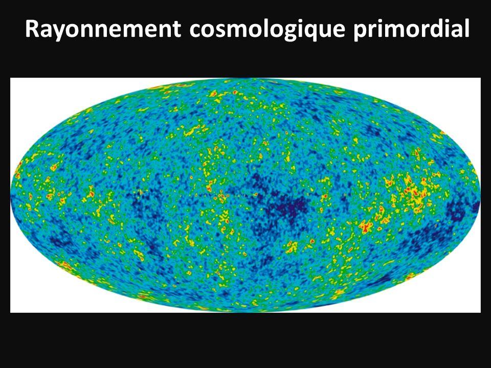 Rayonnement cosmologique primordial