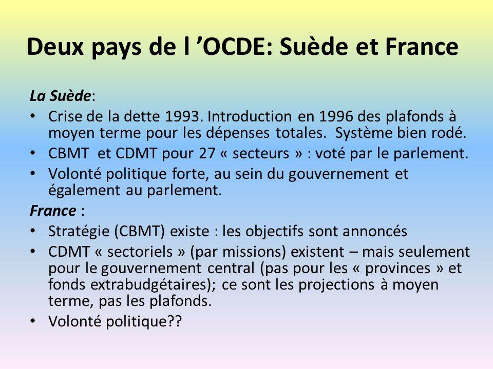 Suède : « Budget-programmes » Expérience Suédoise (depuis les années 1980s): Difficultés de fixer des objectifs réels.