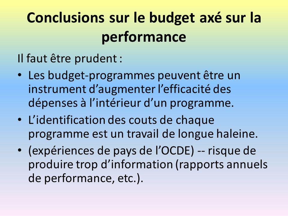 Pays francophone en Afrique--forces Directives dUEMOA et de CEMAC: la reforme a commencé.