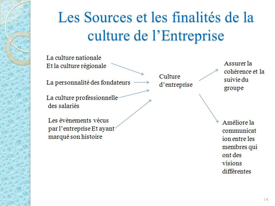 Les Sources et les finalités de la culture de lEntreprise 14