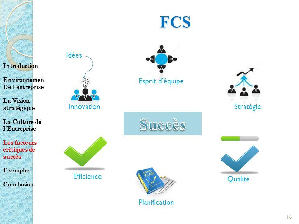 FCS FCS Idées Innovation Esprit déquipe Stratégie Qualité Efficience Introduction Environnement De lentreprise La Vision stratégique La Culture de lEn