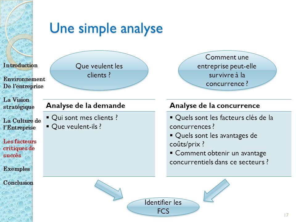 Une simple analyse Analyse de la demande Qui sont mes clients ? Que veulent-ils ? 17 Analyse de la concurrence Quels sont les facteurs clés de la conc