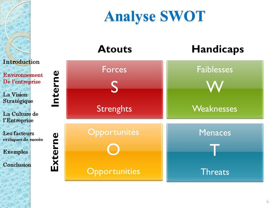 Analyse SWOT Introduction Environnement De lentreprise La Vision Stratégique La Culture de lEntreprise Les facteurs critiques de succès Exemples Concl