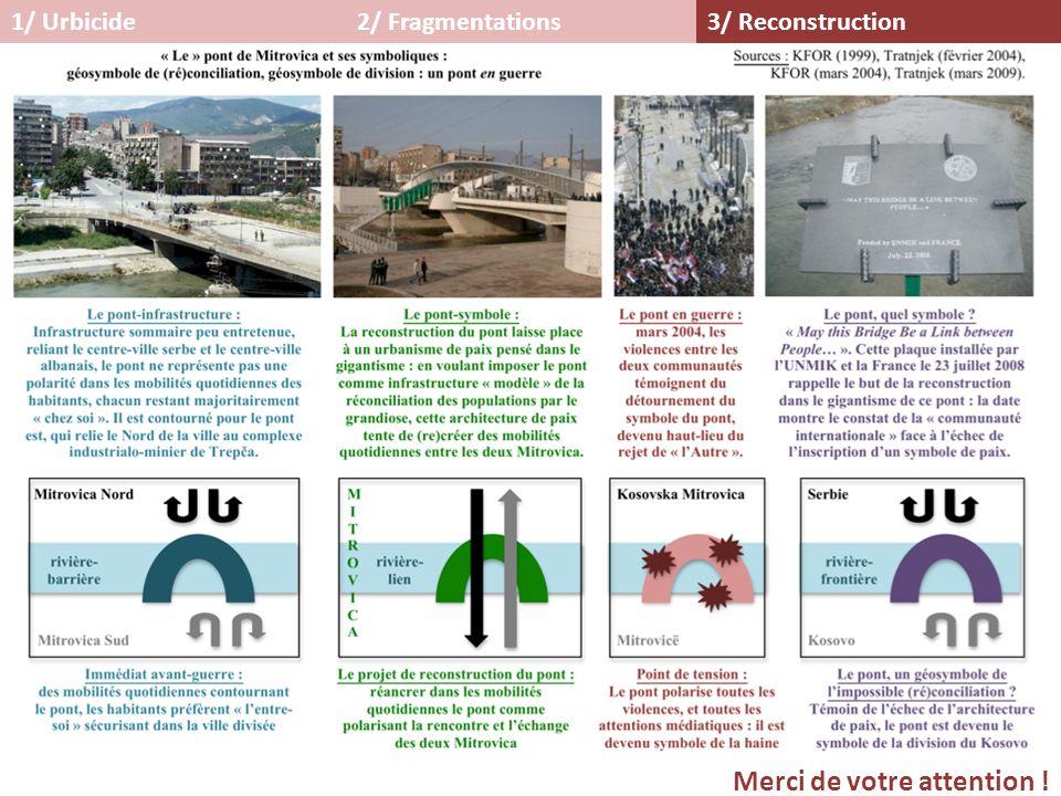 2/ Fragmentations1/ Urbicide3/ Reconstruction Merci de votre attention !