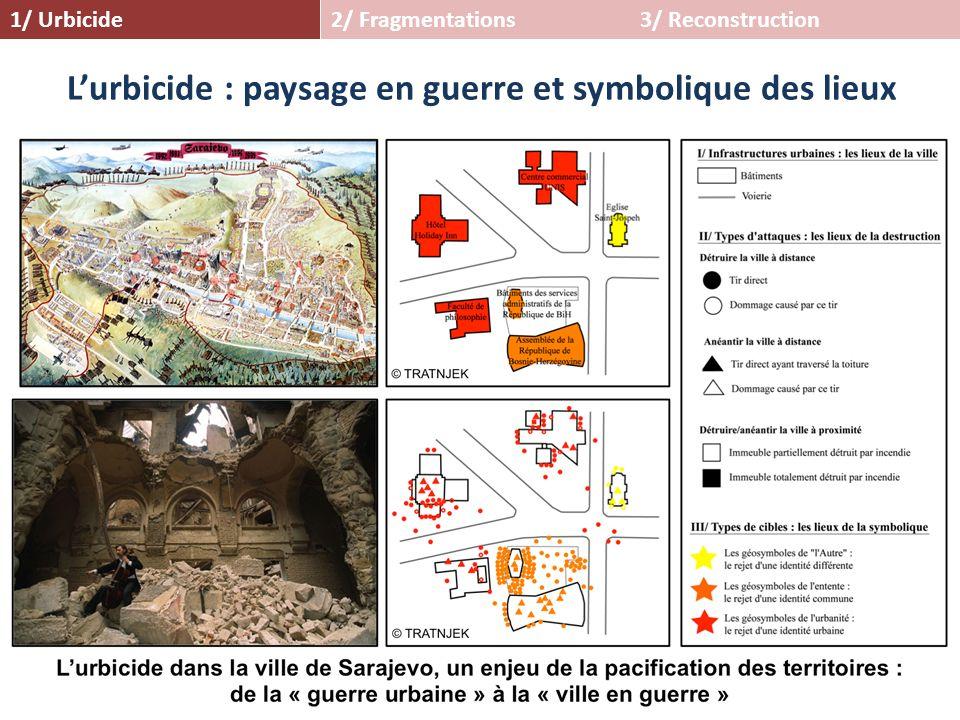Lurbicide : paysage en guerre et symbolique des lieux 2/ Fragmentations1/ Urbicide3/ Reconstruction