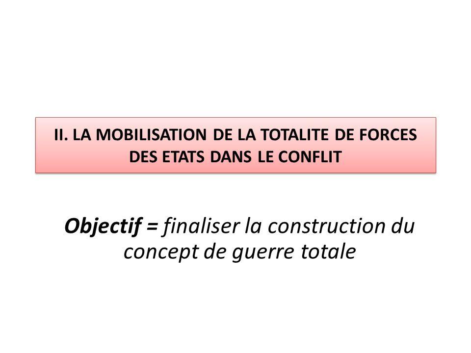 II. LA MOBILISATION DE LA TOTALITE DE FORCES DES ETATS DANS LE CONFLIT Objectif = finaliser la construction du concept de guerre totale