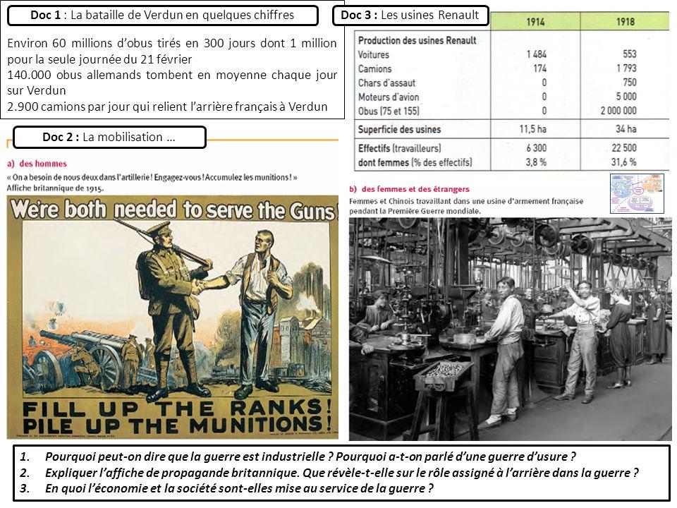 Environ 60 millions dobus tirés en 300 jours dont 1 million pour la seule journée du 21 février 140.000 obus allemands tombent en moyenne chaque jour sur Verdun 2.900 camions par jour qui relient larrière français à Verdun 1.Pourquoi peut-on dire que la guerre est industrielle .