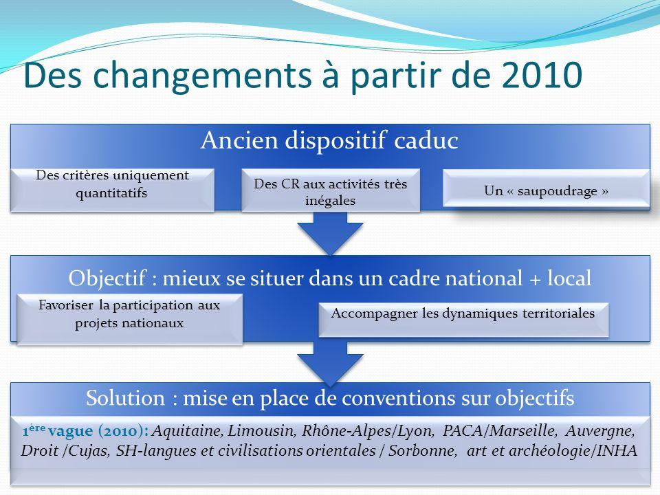 Des changements à partir de 2010