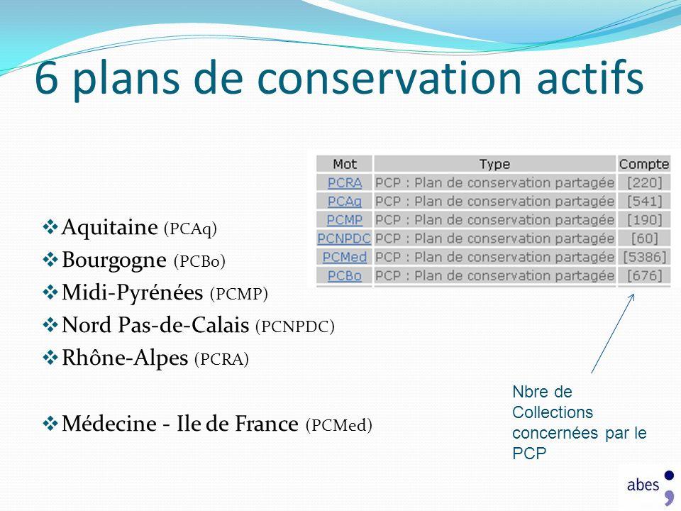 Aquitaine (PCAq) Bourgogne (PCBo) Midi-Pyrénées (PCMP) Nord Pas-de-Calais (PCNPDC) Rhône-Alpes (PCRA) Médecine - Ile de France (PCMed) 6 plans de conservation actifs Nbre de Collections concernées par le PCP