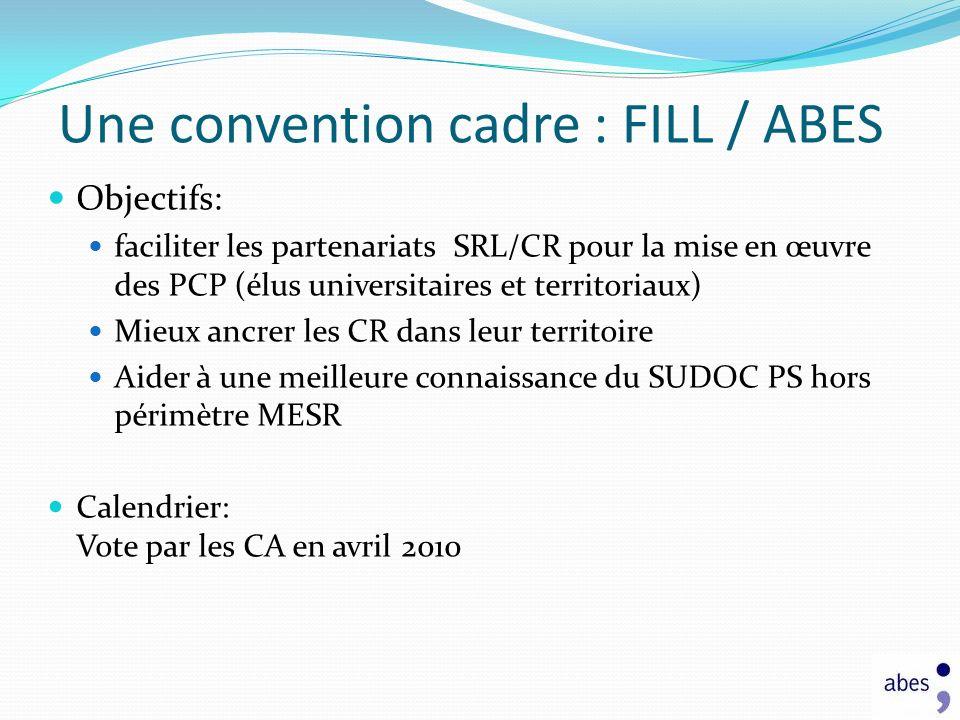 Une convention cadre : FILL / ABES Objectifs: faciliter les partenariats SRL/CR pour la mise en œuvre des PCP (élus universitaires et territoriaux) Mieux ancrer les CR dans leur territoire Aider à une meilleure connaissance du SUDOC PS hors périmètre MESR Calendrier: Vote par les CA en avril 2010