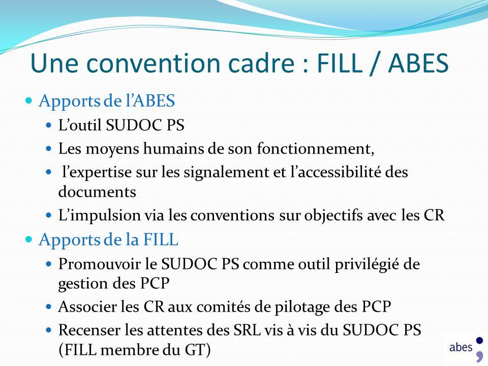 Une convention cadre : FILL / ABES Apports de lABES Loutil SUDOC PS Les moyens humains de son fonctionnement, lexpertise sur les signalement et laccessibilité des documents Limpulsion via les conventions sur objectifs avec les CR Apports de la FILL Promouvoir le SUDOC PS comme outil privilégié de gestion des PCP Associer les CR aux comités de pilotage des PCP Recenser les attentes des SRL vis à vis du SUDOC PS (FILL membre du GT)