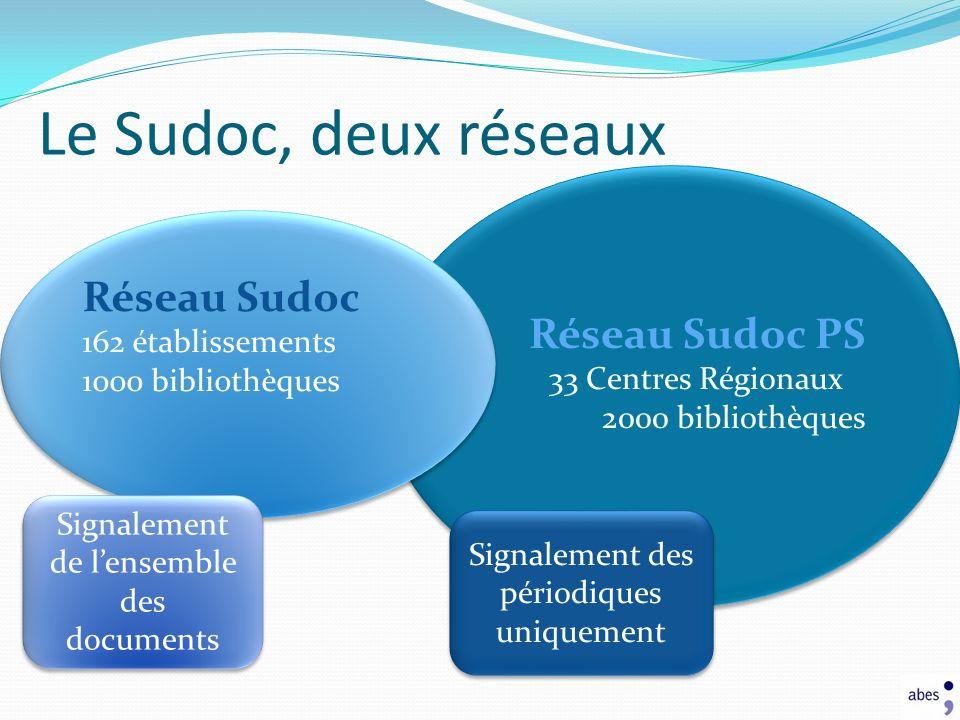 Réseau Sudoc PS 33 Centres Régionaux 2000 bibliothèques Réseau Sudoc PS 33 Centres Régionaux 2000 bibliothèques Réseau Sudoc 162 établissements 1000 b