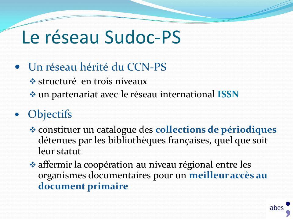 Le réseau Sudoc-PS Un réseau hérité du CCN-PS structuré en trois niveaux un partenariat avec le réseau international ISSN Objectifs constituer un catalogue des collections de périodiques détenues par les bibliothèques françaises, quel que soit leur statut affermir la coopération au niveau régional entre les organismes documentaires pour un meilleur accès au document primaire