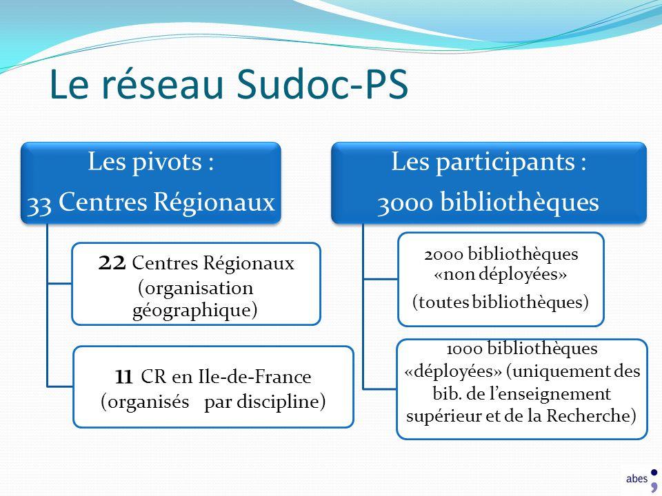 Groupe de travail Sudoc-PS/PCP Objectifs : affiner les besoins et les transmettre à lABES Participants : 4 SRL et 4 CR Aquitaine, PACA, Midi-Pyrénées, Rhône-Alpes