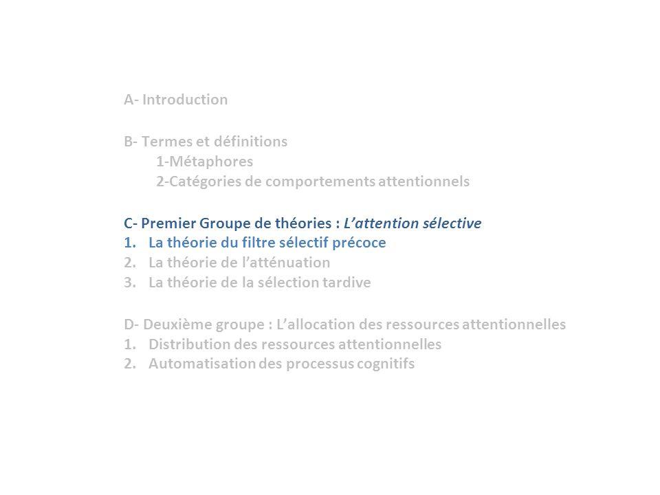 A- Introduction B- Termes et définitions 1-Métaphores 2-Catégories de comportements attentionnels C- Premier Groupe de théories : Lattention sélective