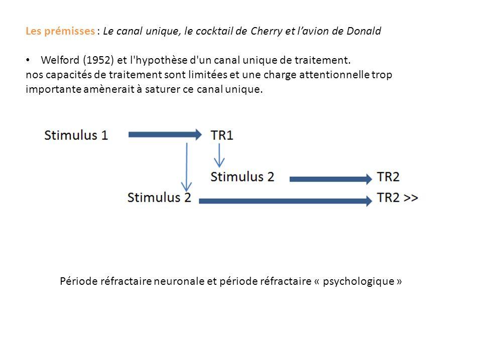 Les prémisses : Le canal unique, le cocktail de Cherry et lavion de Donald Welford (1952) et l'hypothèse d'un canal unique de traitement. nos capacité