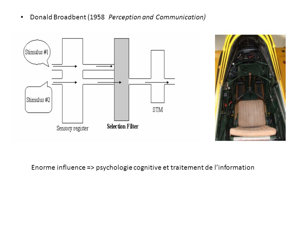 Donald Broadbent (1958 Perception and Communication) Enorme influence => psychologie cognitive et traitement de linformation