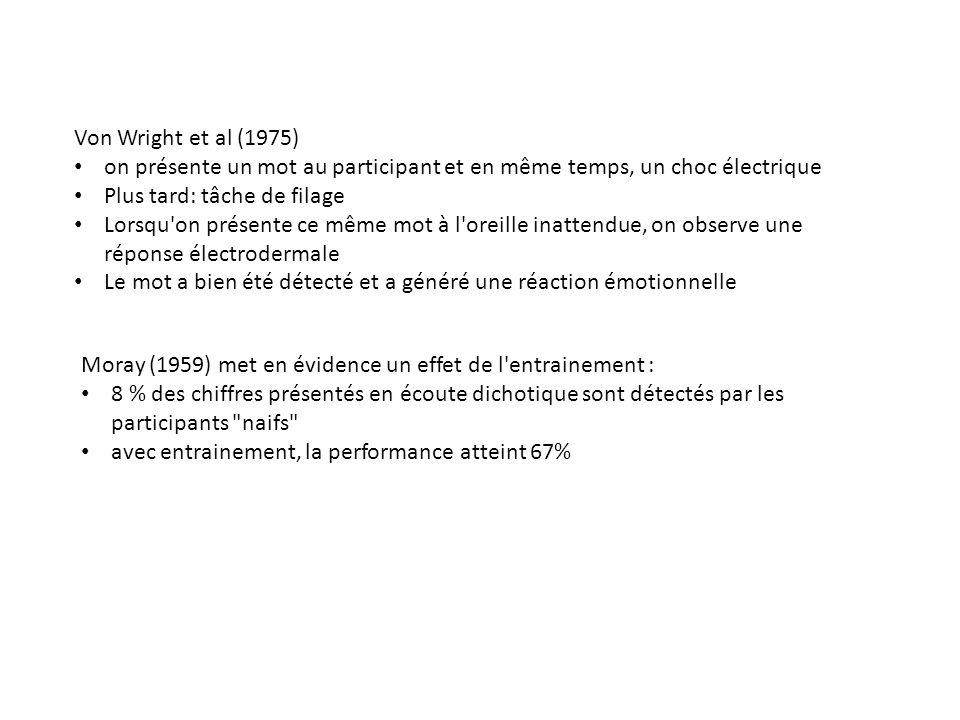 Von Wright et al (1975) on présente un mot au participant et en même temps, un choc électrique Plus tard: tâche de filage Lorsqu'on présente ce même m