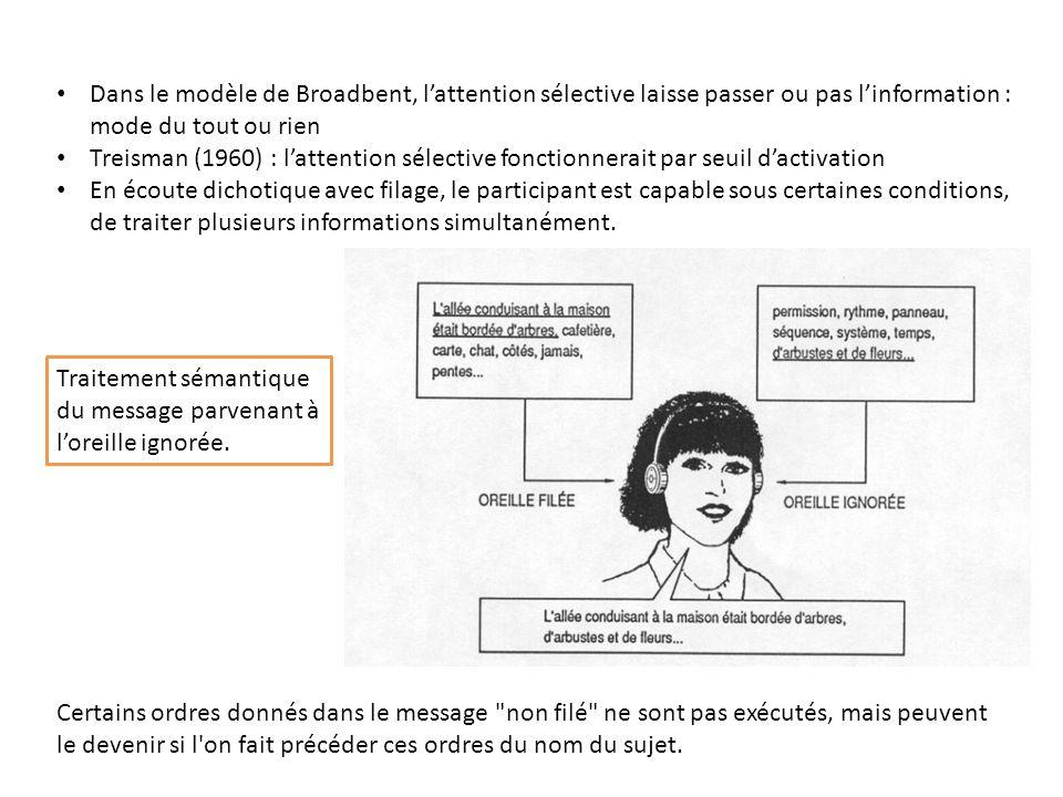 Dans le modèle de Broadbent, lattention sélective laisse passer ou pas linformation : mode du tout ou rien Treisman (1960) : lattention sélective fonc