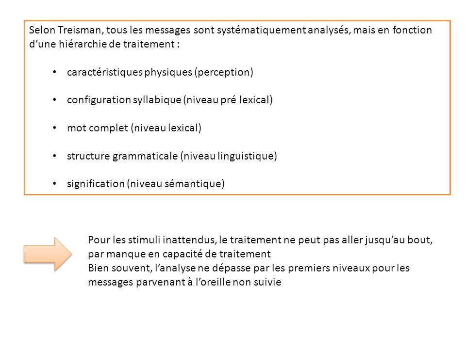 Selon Treisman, tous les messages sont systématiquement analysés, mais en fonction dune hiérarchie de traitement : caractéristiques physiques (percept