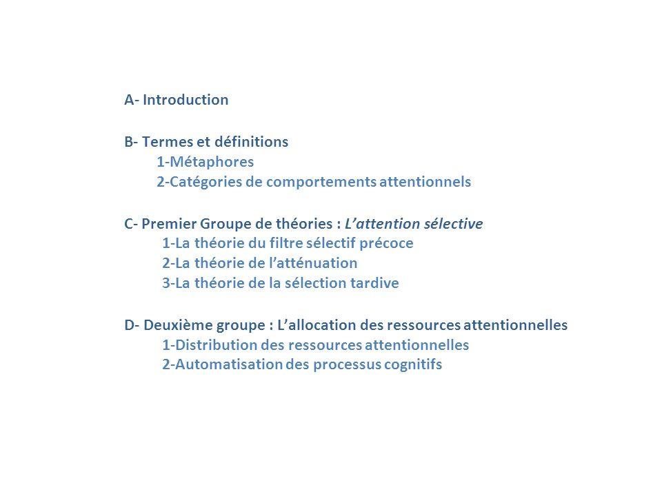 A- Introduction B- Termes et définitions 1-Métaphores 2-Catégories de comportements attentionnels C- Premier Groupe de théories : Lattention sélective 1.La théorie du filtre sélectif précoce 2.La théorie de latténuation 3.La théorie de la sélection tardive D- Deuxième groupe : Lallocation des ressources attentionnelles 1.Distribution des ressources attentionnelles 2.Automatisation des processus cognitifs