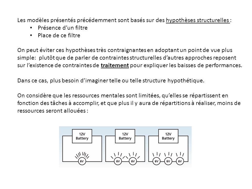 Le paradigme de la double tâche : 1- mesure de la performance pour une épreuve A 2- mesure de la performance pour une épreuve B 3- les participants doivent réaliser les tâches A & B en même temps Ressemblance entre les tâches - modalité impliquée (auditive, visuelle) - type de processus - type de représentation mentale - modalité de réponse Niveau dexpertise Difficulté des tâches
