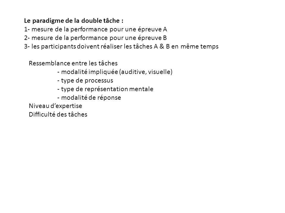Le paradigme de la double tâche : 1- mesure de la performance pour une épreuve A 2- mesure de la performance pour une épreuve B 3- les participants do