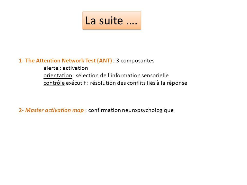 1- The Attention Network Test (ANT) : 3 composantes alerte : activation orientation : sélection de l'information sensorielle contrôle exécutif : résol