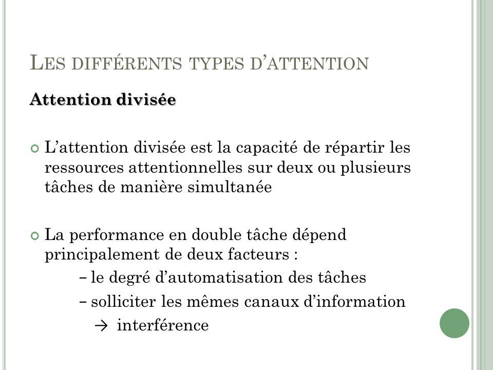 L ES DIFFÉRENTS TYPES D ATTENTION Attention divisée Lattention divisée est la capacité de répartir les ressources attentionnelles sur deux ou plusieurs tâches de manière simultanée La performance en double tâche dépend principalement de deux facteurs : le degré dautomatisation des tâches solliciter les mêmes canaux dinformation interférence