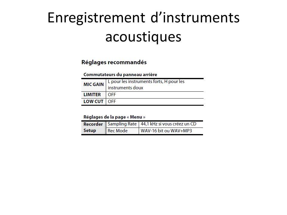 Enregistrement dinstruments acoustiques