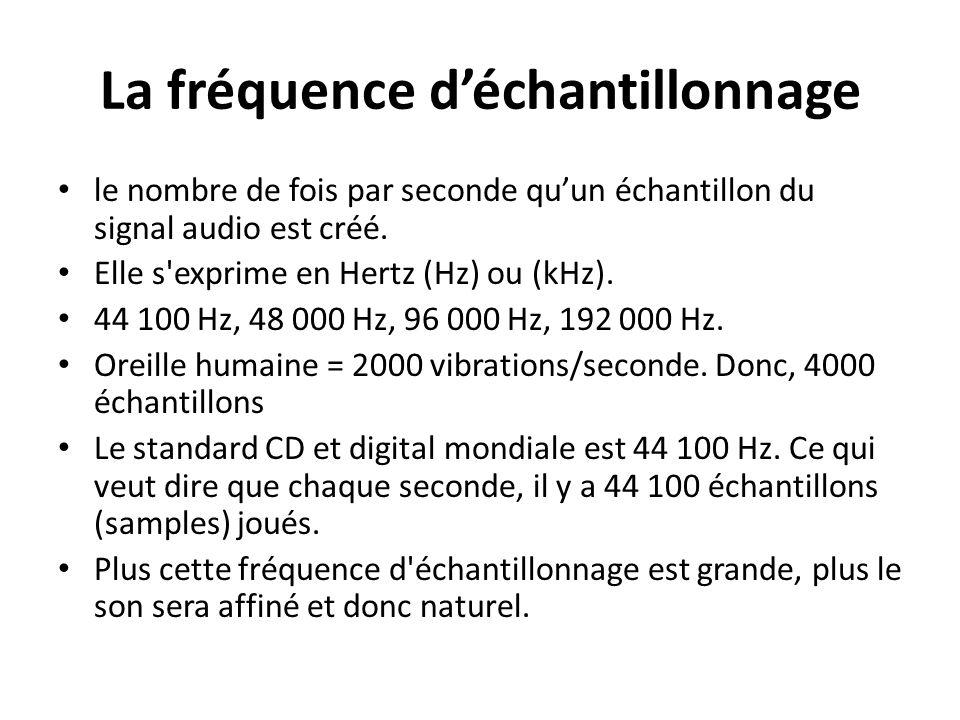 Enregistrement à partir dune cassette ou dun CD