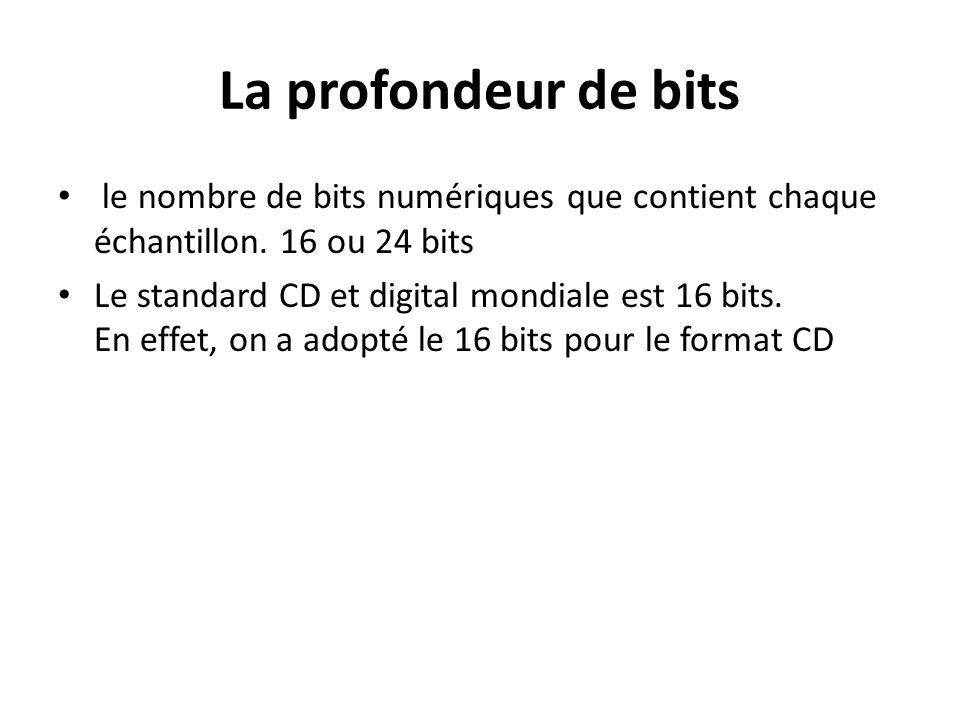 La profondeur de bits le nombre de bits numériques que contient chaque échantillon.