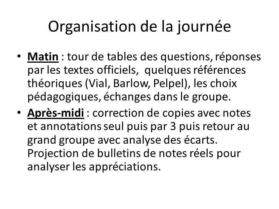 Organisation de la journée Matin : tour de tables des questions, réponses par les textes officiels, quelques références théoriques (Vial, Barlow, Pelp