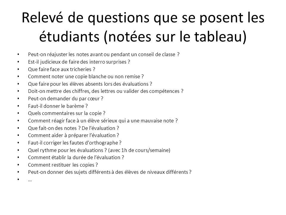 Relevé de questions que se posent les étudiants (notées sur le tableau) Peut-on réajuster les notes avant ou pendant un conseil de classe ? Est-il jud