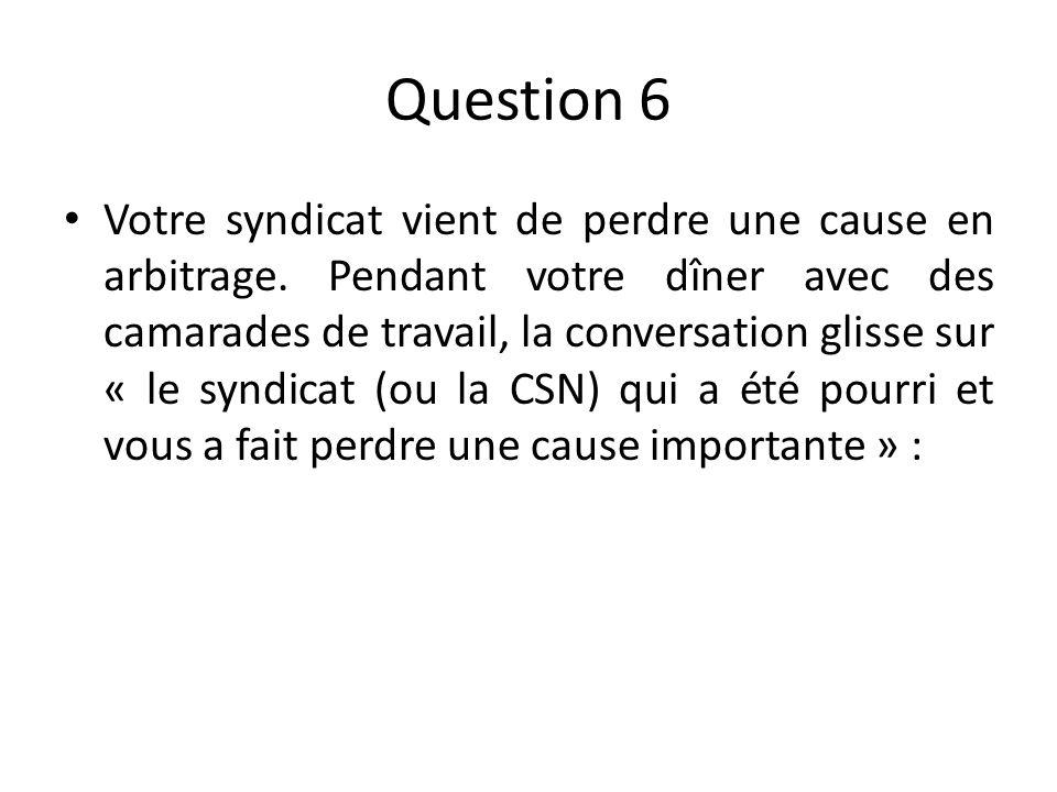 Question 6 Votre syndicat vient de perdre une cause en arbitrage.