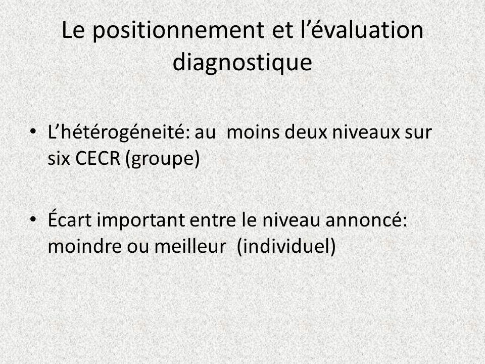 Le positionnement et lévaluation diagnostique Lhétérogéneité: au moins deux niveaux sur six CECR (groupe) Écart important entre le niveau annoncé: moi
