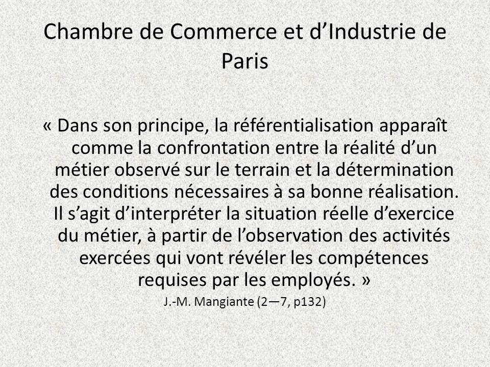 Chambre de Commerce et dIndustrie de Paris « Dans son principe, la référentialisation apparaît comme la confrontation entre la réalité dun métier obse
