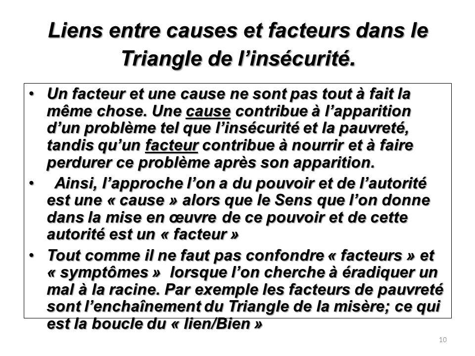 Liens entre causes et facteurs dans le Triangle de linsécurité.
