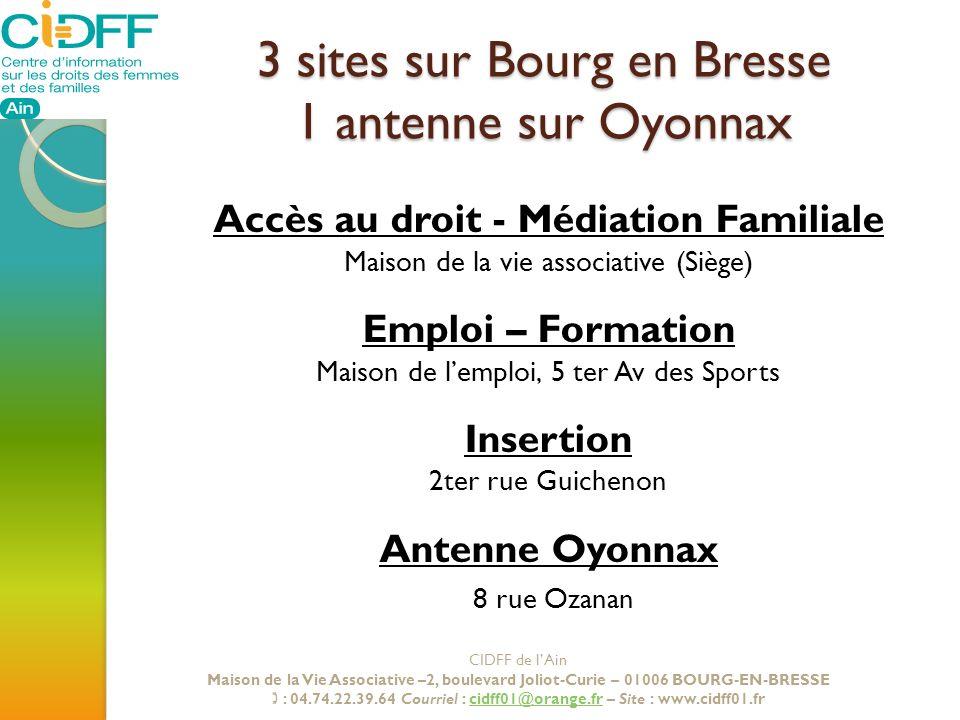3 sites sur Bourg en Bresse 1 antenne sur Oyonnax Accès au droit - Médiation Familiale Maison de la vie associative (Siège) Emploi – Formation Maison