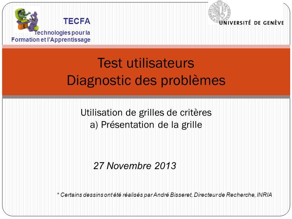 Test utilisateurs Diagnostic des problèmes Utilisation de grilles de critères a) Présentation de la grille TECFA Technologies pour la Formation et lAp