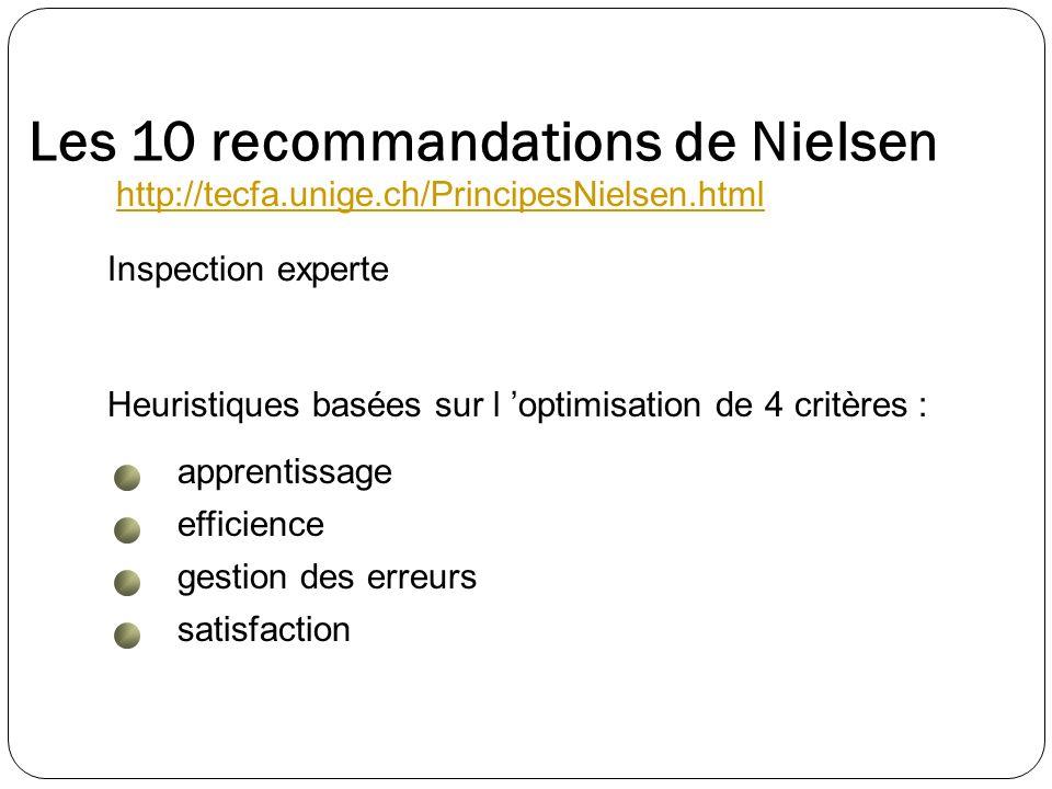 Les 10 recommandations de Nielsen Inspection experte Heuristiques basées sur l optimisation de 4 critères : apprentissage efficience gestion des erreu