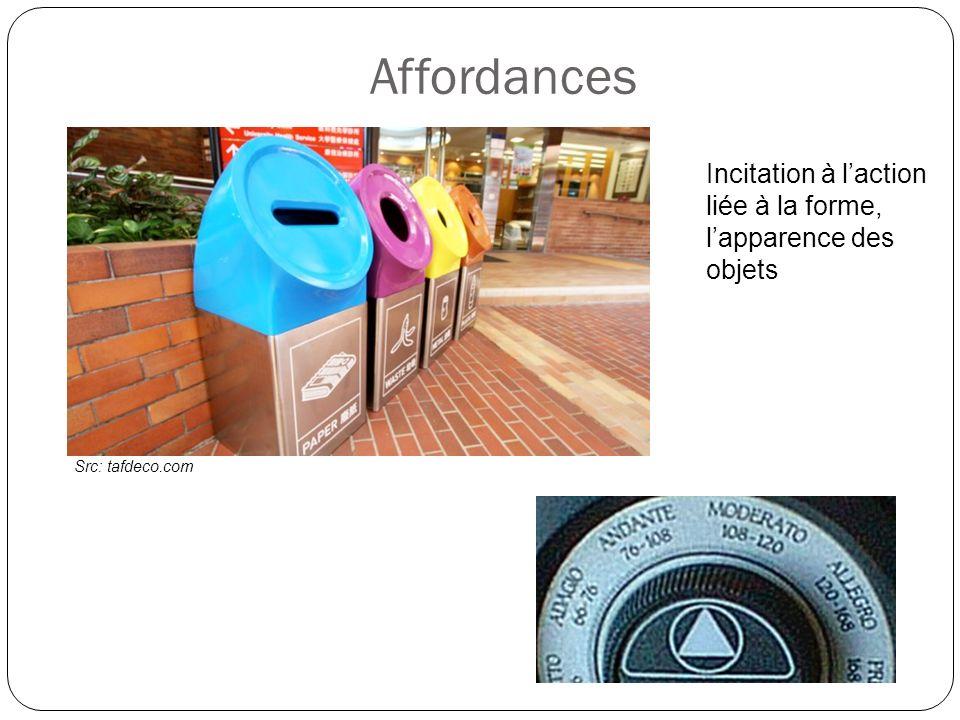 Affordances Incitation à laction liée à la forme, lapparence des objets Src: tafdeco.com