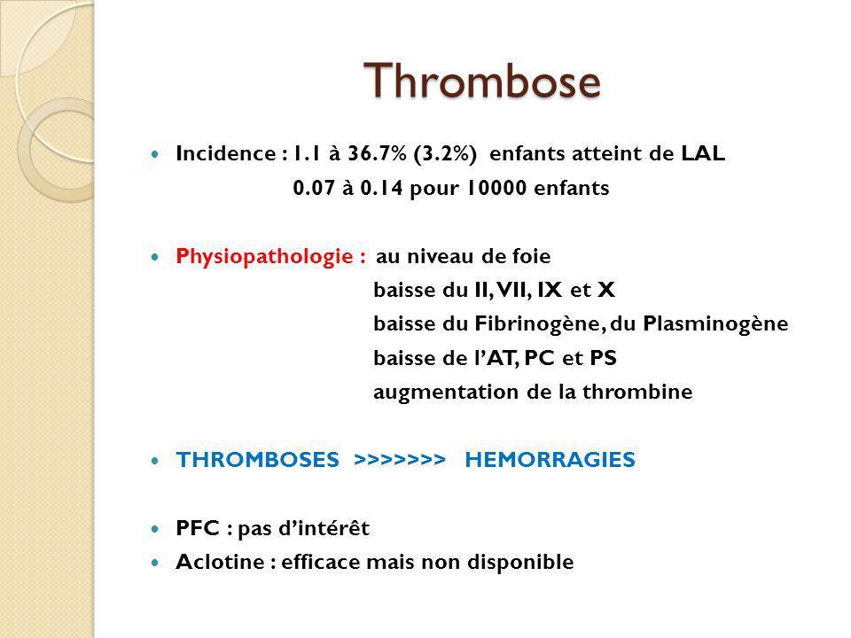 Thrombose Incidence : 1.1 à 36.7% (3.2%) enfants atteint de LAL 0.07 à 0.14 pour 10000 enfants Physiopathologie : au niveau de foie baisse du II, VII,