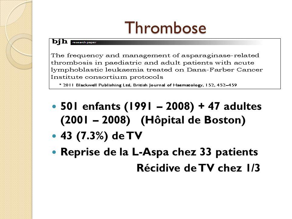 Thrombose 501 enfants (1991 – 2008) + 47 adultes (2001 – 2008) (Hôpital de Boston) 43 (7.3%) de TV Reprise de la L-Aspa chez 33 patients Récidive de T