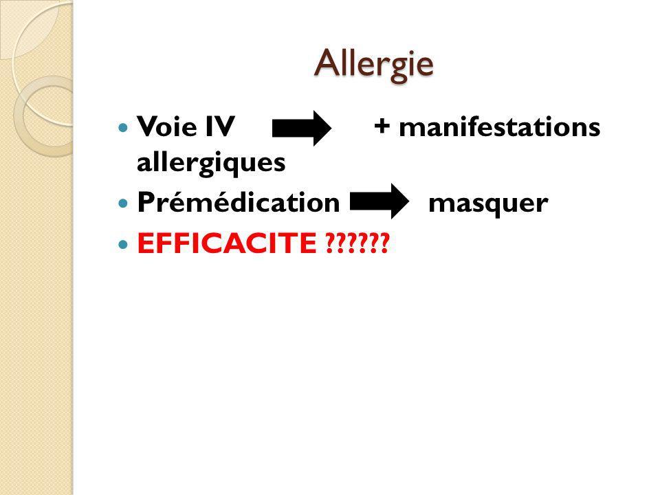 Allergie Voie IV + manifestations allergiques Prémédication masquer EFFICACITE ??????