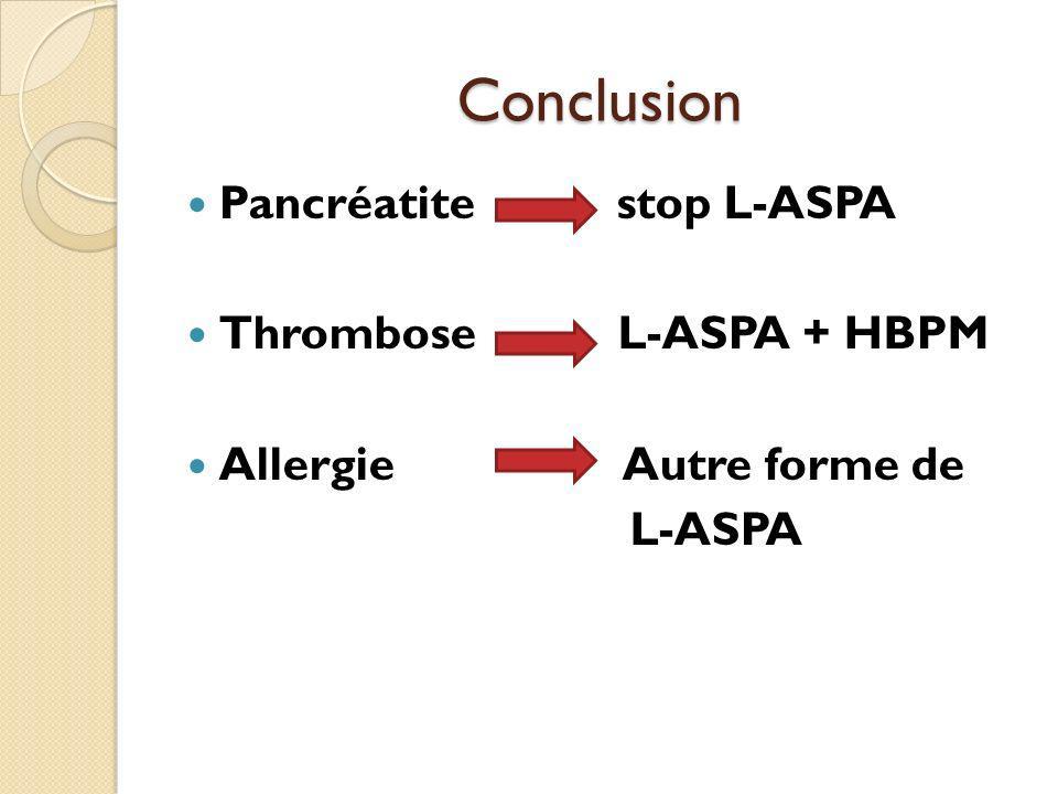 Conclusion Pancréatite stop L-ASPA Thrombose L-ASPA + HBPM Allergie Autre forme de L-ASPA