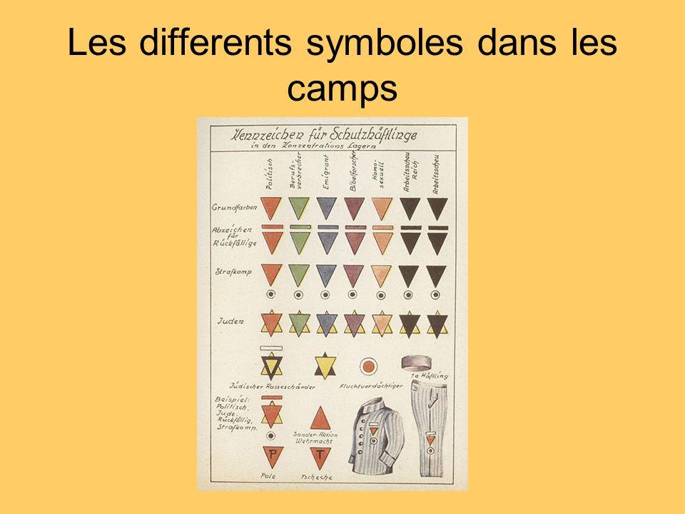 Les differents symboles dans les camps