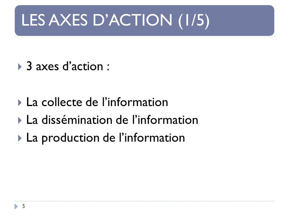 LES AXES DACTION (1/5) 5 3 axes daction : La collecte de linformation La dissémination de linformation La production de linformation